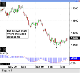 Overbought oversold forex
